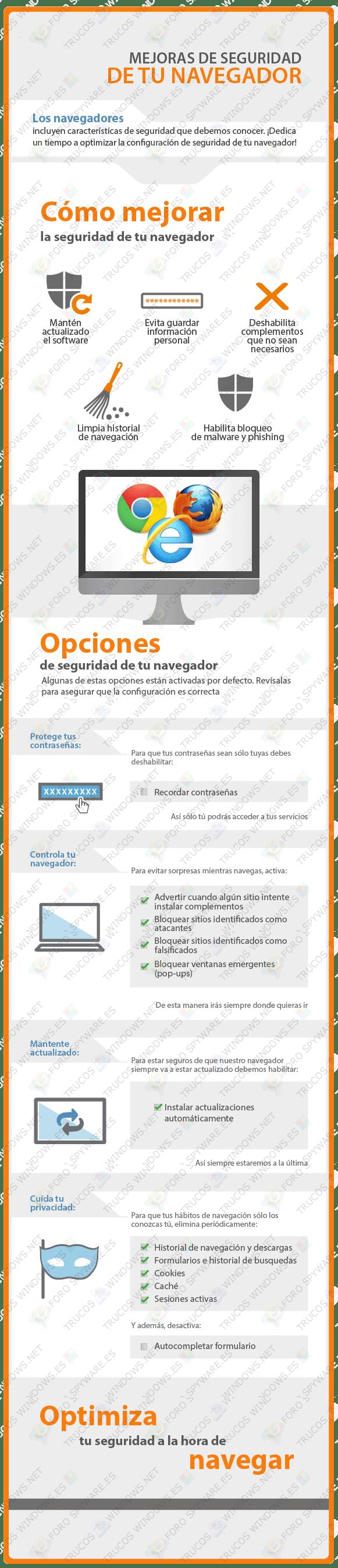infografia-post-seguridad-navegadores